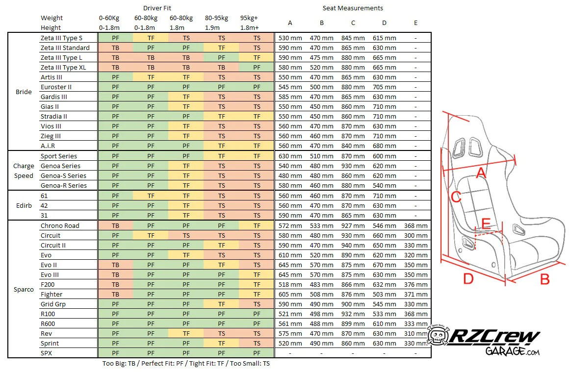 medium resolution of bucket seat diagram wiring diagram forward bucket seat diagram