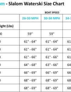 Ski size guide also mersnoforum rh