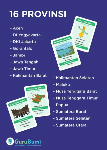 Mainan Edukasi Kartu Kuartet Budaya Indonesia 1  Guru Bumi