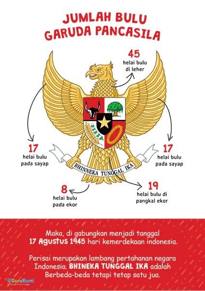 Gambar Garuda Indonesia Vs Gajah Thailand