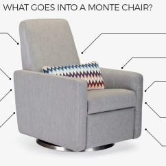 Steel Chair Manufacturing Process Modern White Dining Responsible Flame Retardant Free Furniture Monte Design Nursery