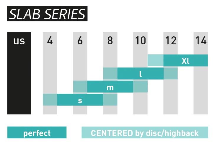 SP Bindings | sLAB Size Chart