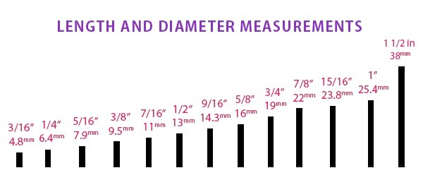 Length and diameter measurement chart also body piercing size freshtrends rh