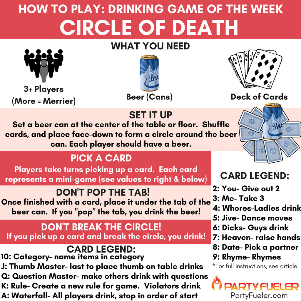 Circle Of Death Drinking Game - Cute 766