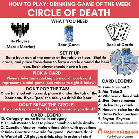 Circle of Death Kings Drinking Game Waterfall Drinking