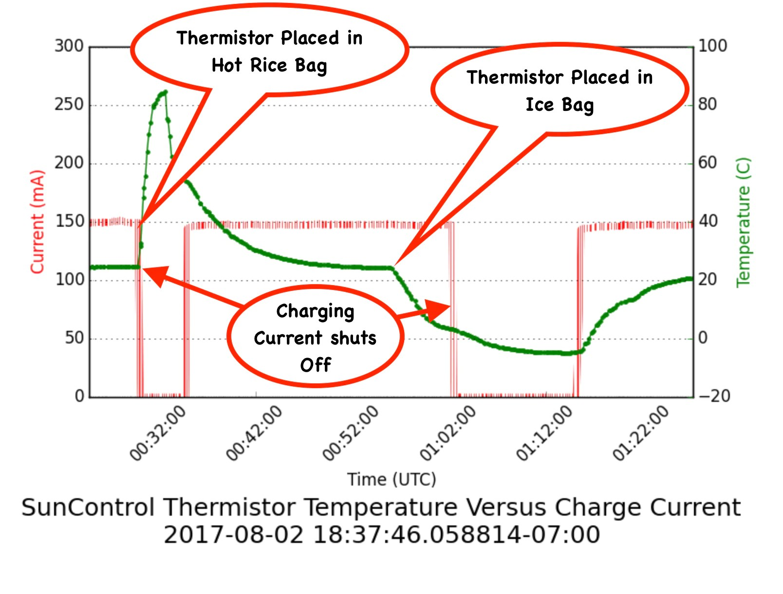 hight resolution of now available protect your lipo battery from cold and hot charging by adding a ntc thermistor to suncontrol