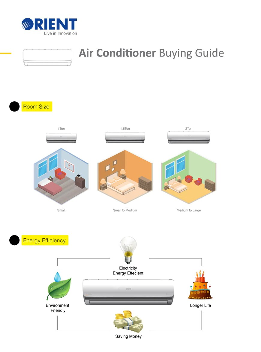 have a chat with our agent or drop by one of our official stores you can also browse and buy air conditioners directly from our official website  [ 870 x 1171 Pixel ]