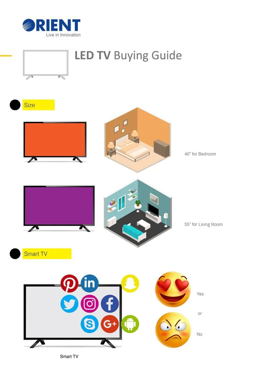 medium resolution of for more details on distribution and led tv price please talk to our chat representative