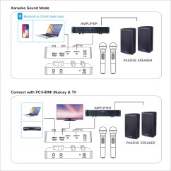 Hdmi Setup Diagram Autopage Alarm Wiring 16 Channel Wireless Karaoke Mixer System With Bluetooth Aux 1 To Pair Your Receiver The Microphone