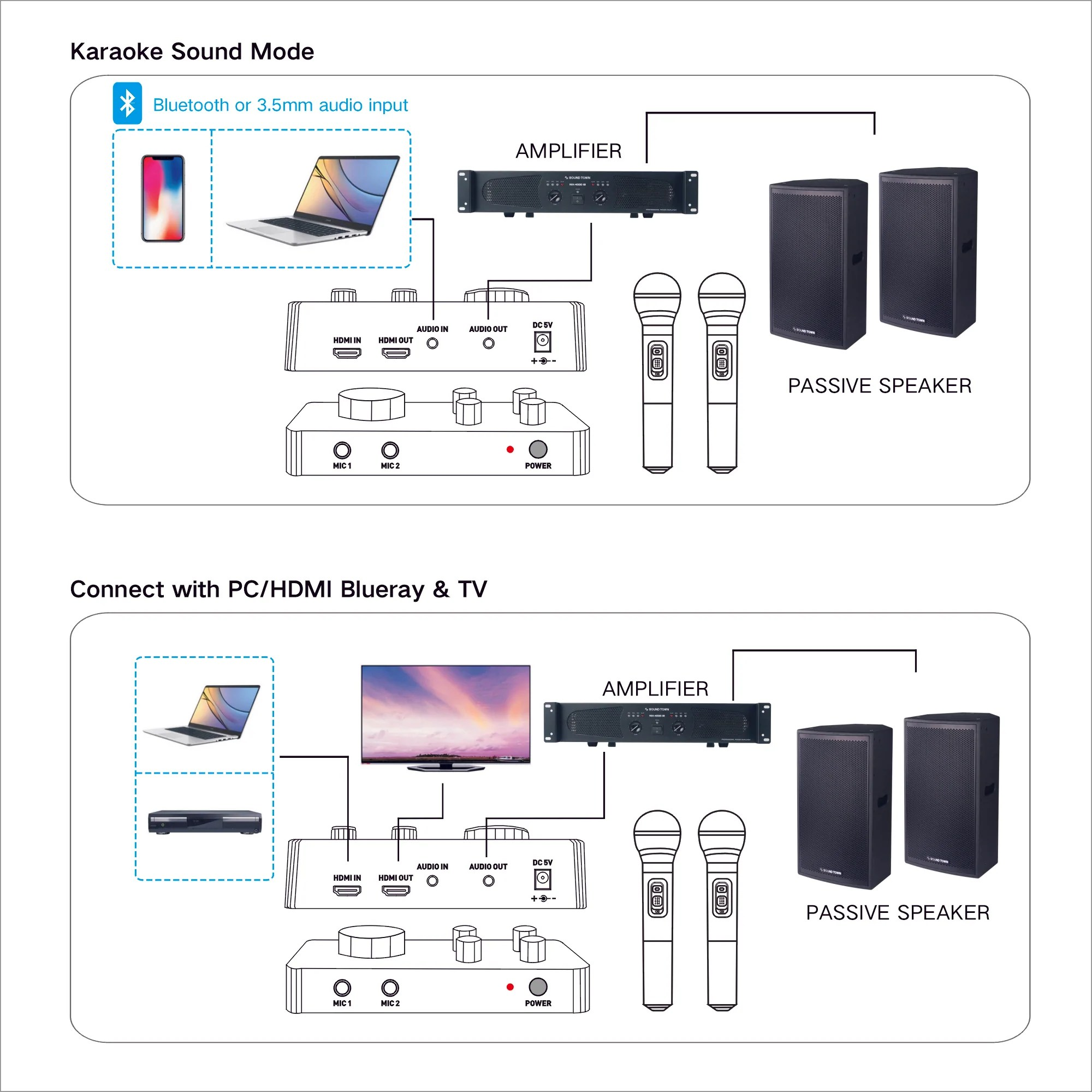 swm15 pro 16 channels wireless karaoke mixer system with bluetooth 1 to pair your receiver to [ 2000 x 2000 Pixel ]