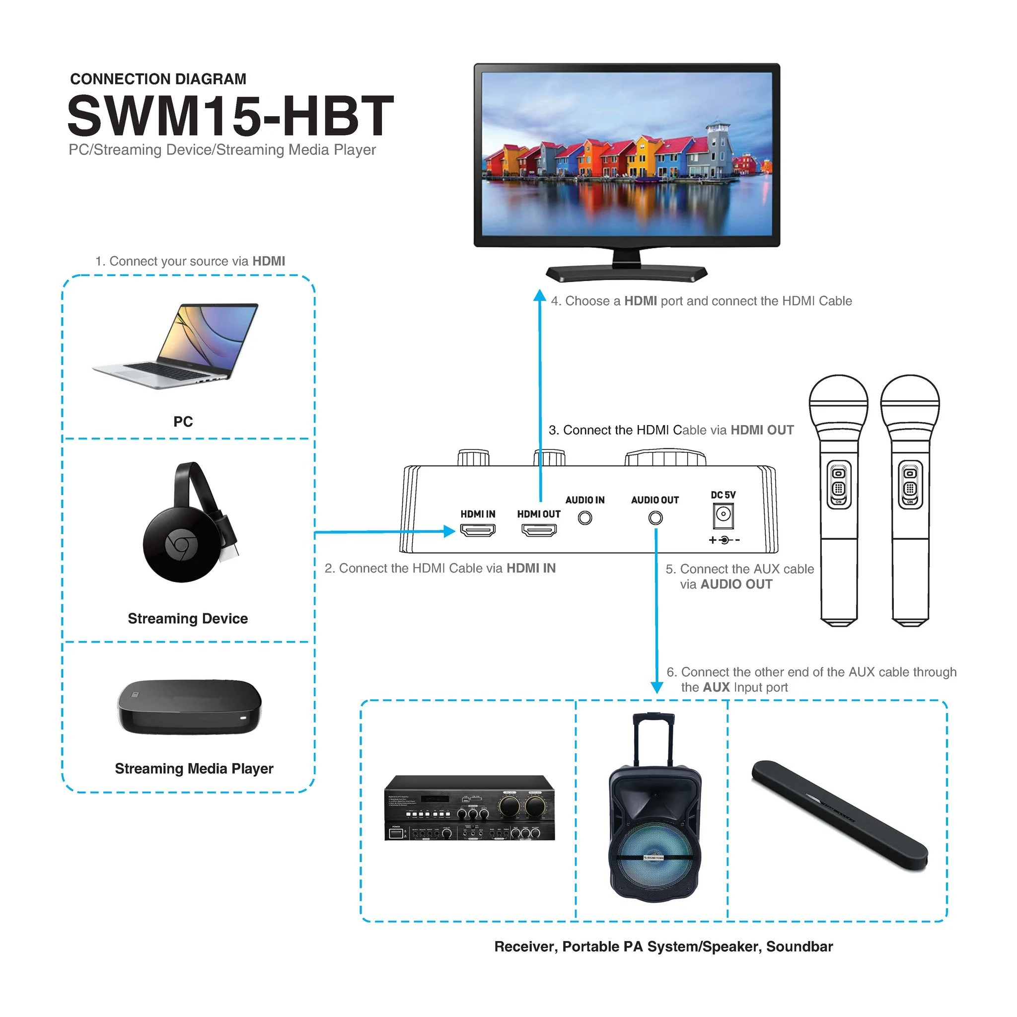 small resolution of sound town swm15 hbt connection diagram how to connect with laptop pc