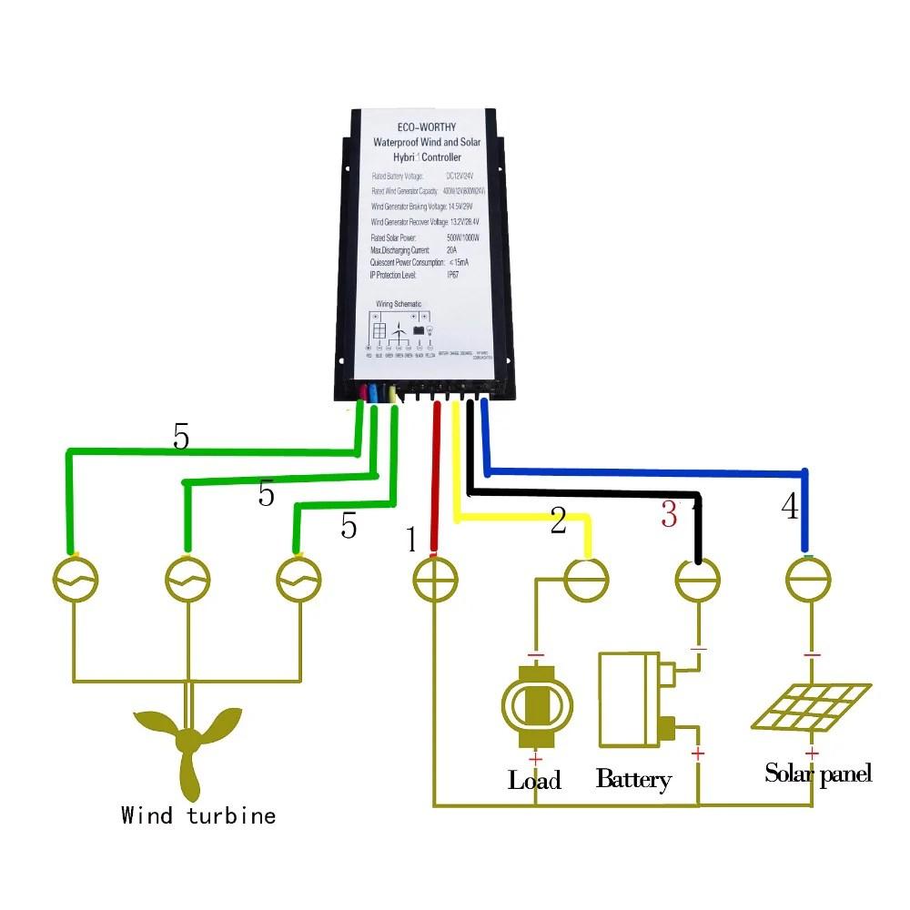 usa stock 24v 600w h hybrid system kit 400w wind turbine generator 200w pv solar  [ 1000 x 1000 Pixel ]