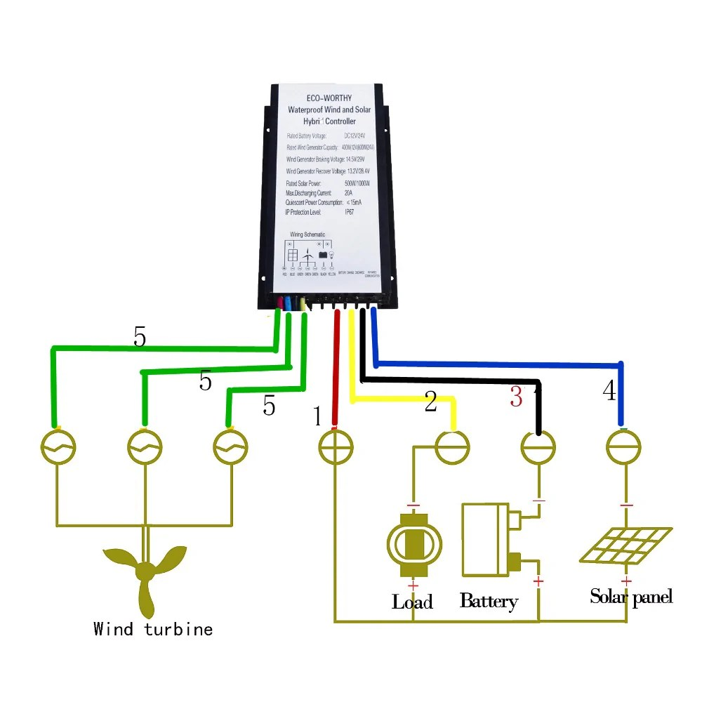 small resolution of  usa stock 24v 600w h hybrid system kit 400w wind turbine generator 200w pv solar