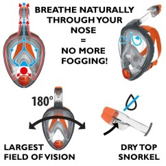 Scuba Gear Diagram Two Wheeler Wiring Aria Full Face Mask And Snorkel Oyster Diving