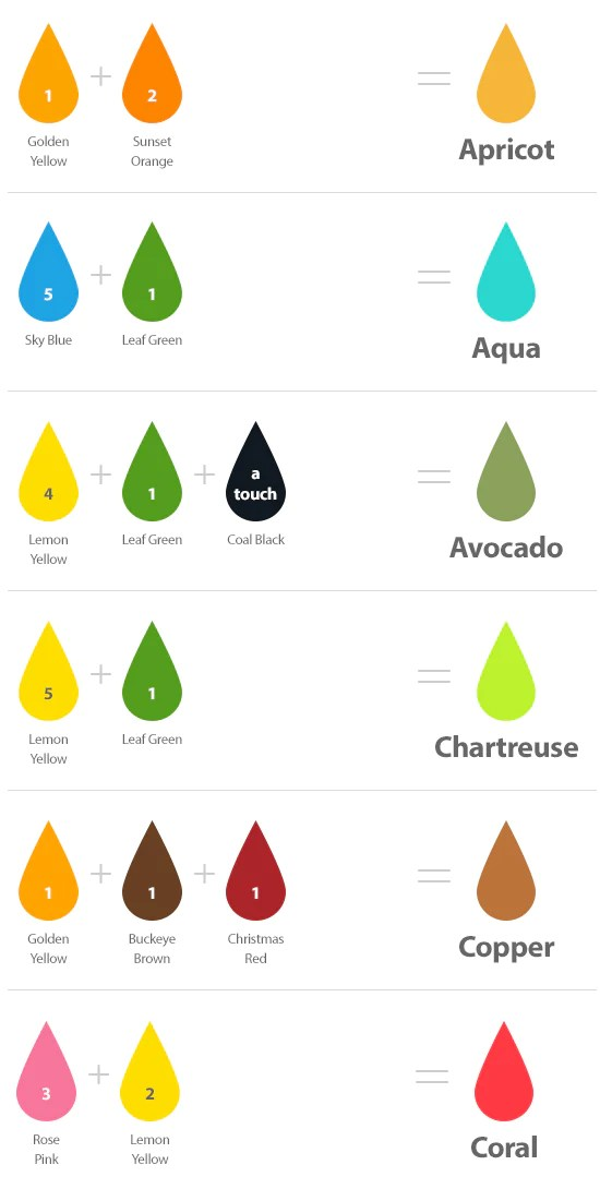How To Make Brown From Food Coloring : brown, coloring, Chefmaster, Color, Mixing, Guide, Coloring, Chefmaster.com