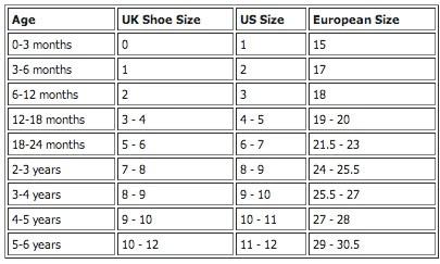 Baby shoe sizing chart also  haydee and koko rh haydeeandkoko
