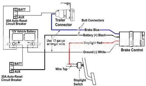 Trailer Breakaway Wiring Schematic Wiring Diagram For Brake Controllers Trailer Spares Direct