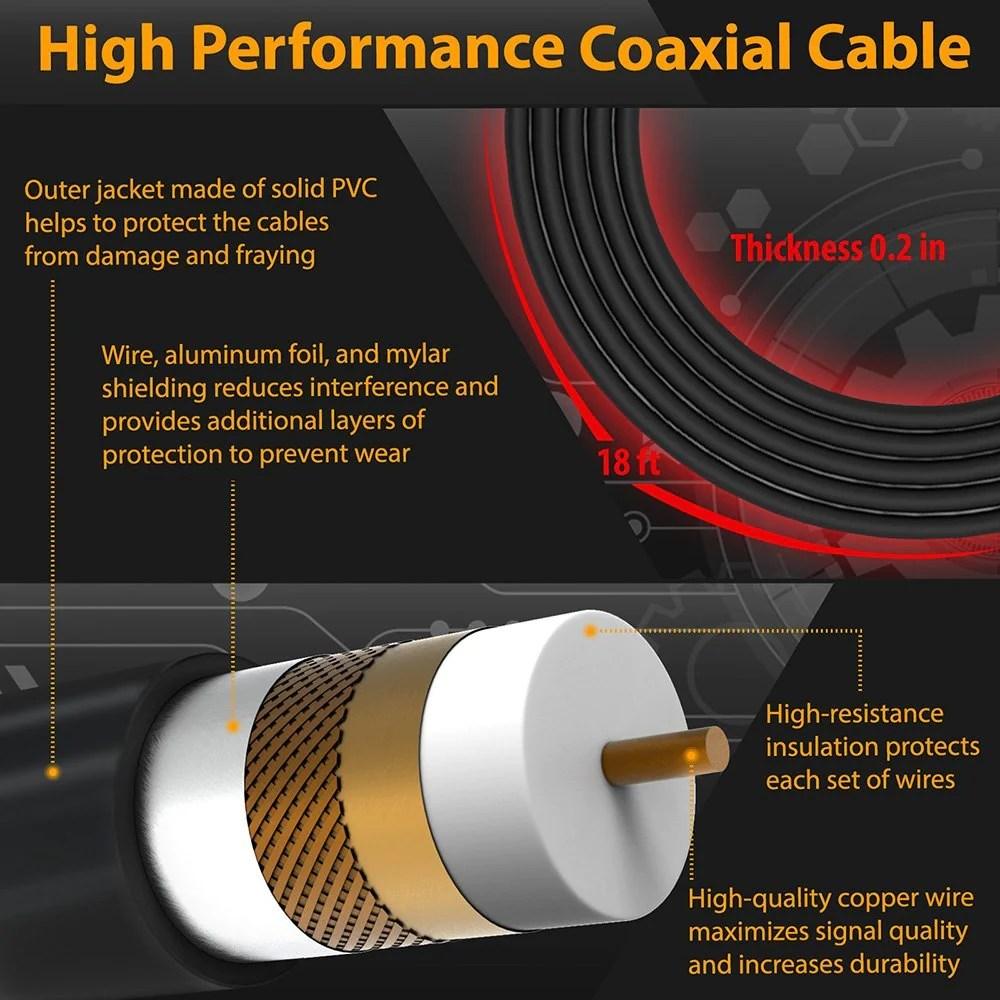 hight resolution of  indoor amplified 4k 1080p hd digital tv antenna yauoso on tv antenna circuit diagram