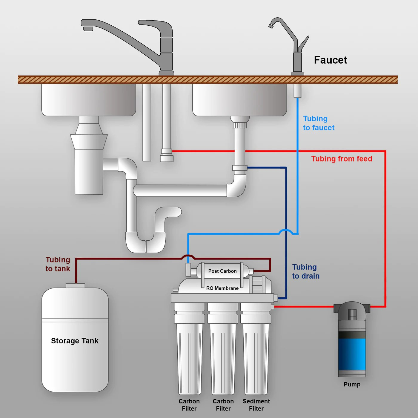 booster pump for reverse osmosis [ 1400 x 1400 Pixel ]