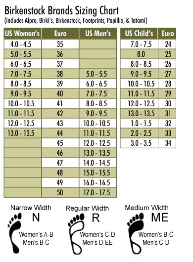 Birkenstock footwear size chart also charts lydiasuniforms rh