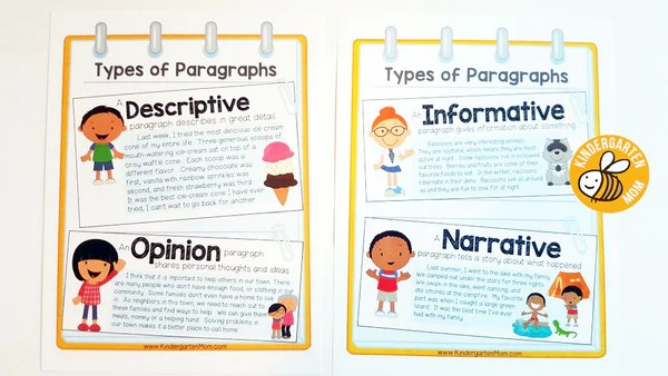 How To Write A Paragraph Edzonepub