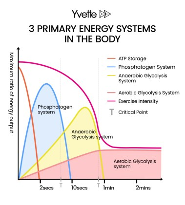 Image result for energy systems