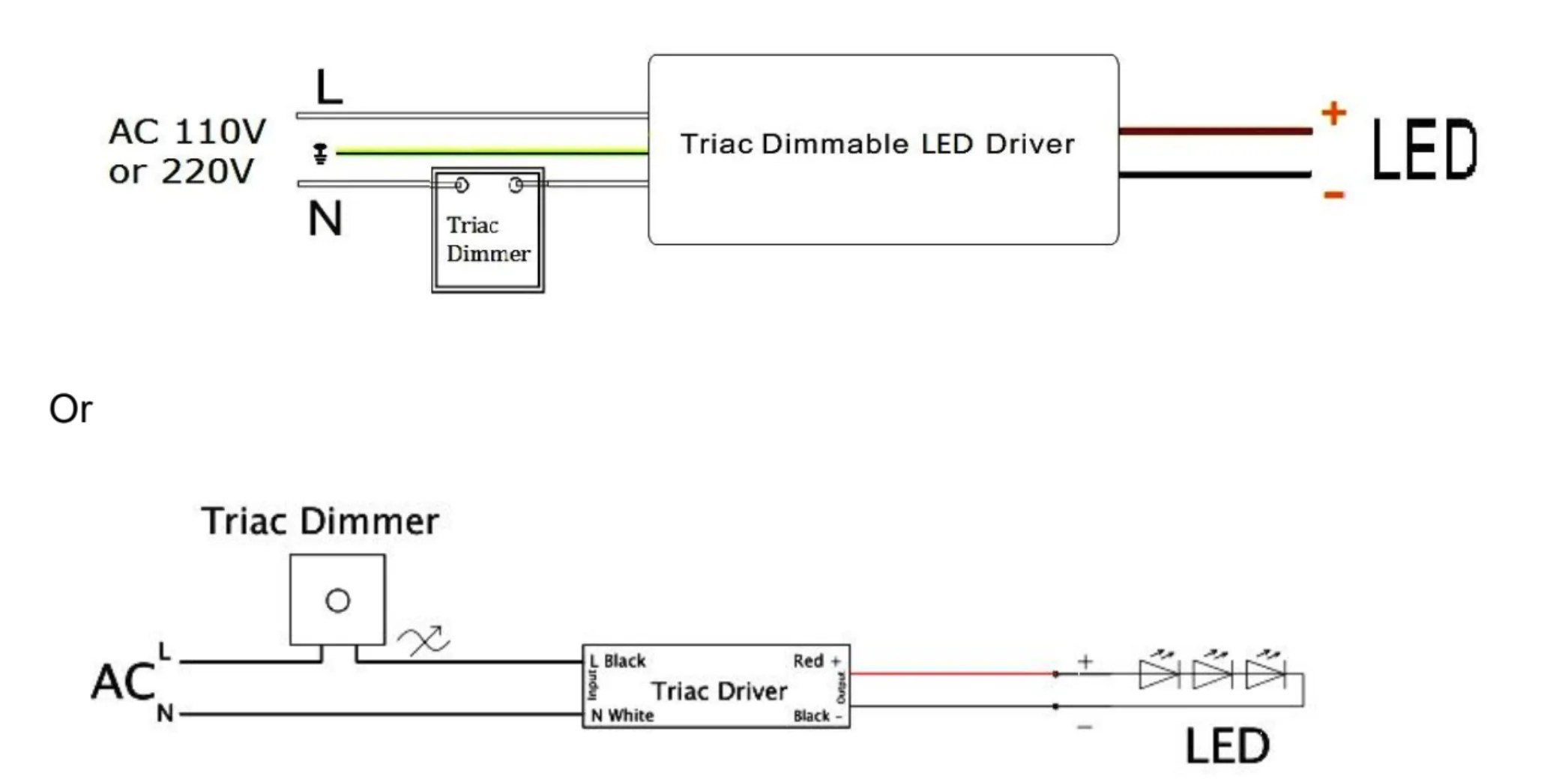 medium resolution of triac dimmable power supply for led strip waveform lighting dimming