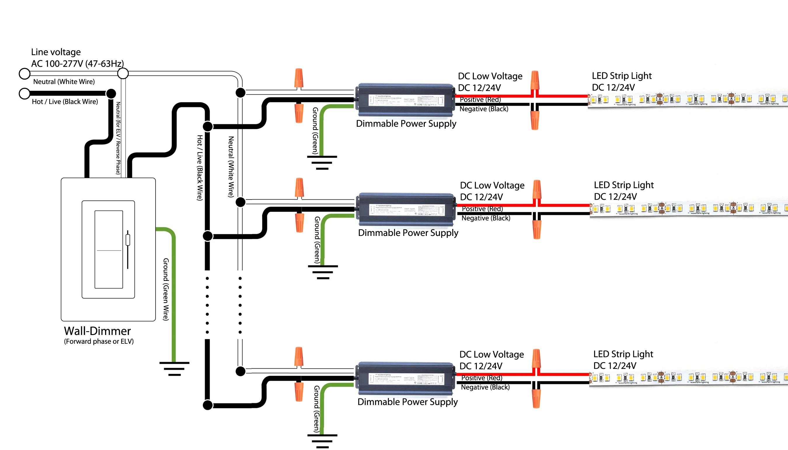 medium resolution of product overview waveform lighting s