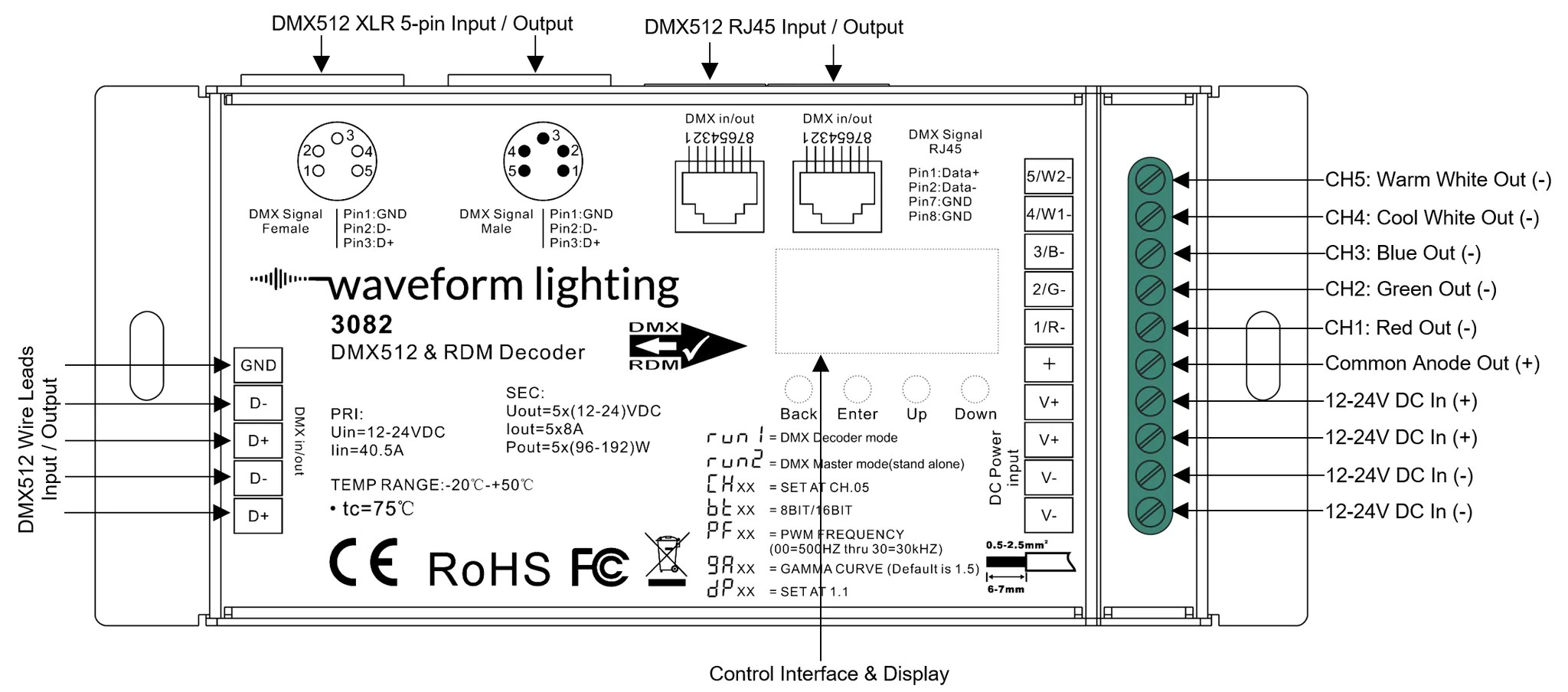 filmgrade dmx led dimmer decoder with 5 channel output  [ 2048 x 904 Pixel ]