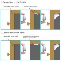 Cabinet Door Diagram Renault Master 2006 Wiring Lock Online Magnetic Child Baby Safety Children Protection Lista Cabinets