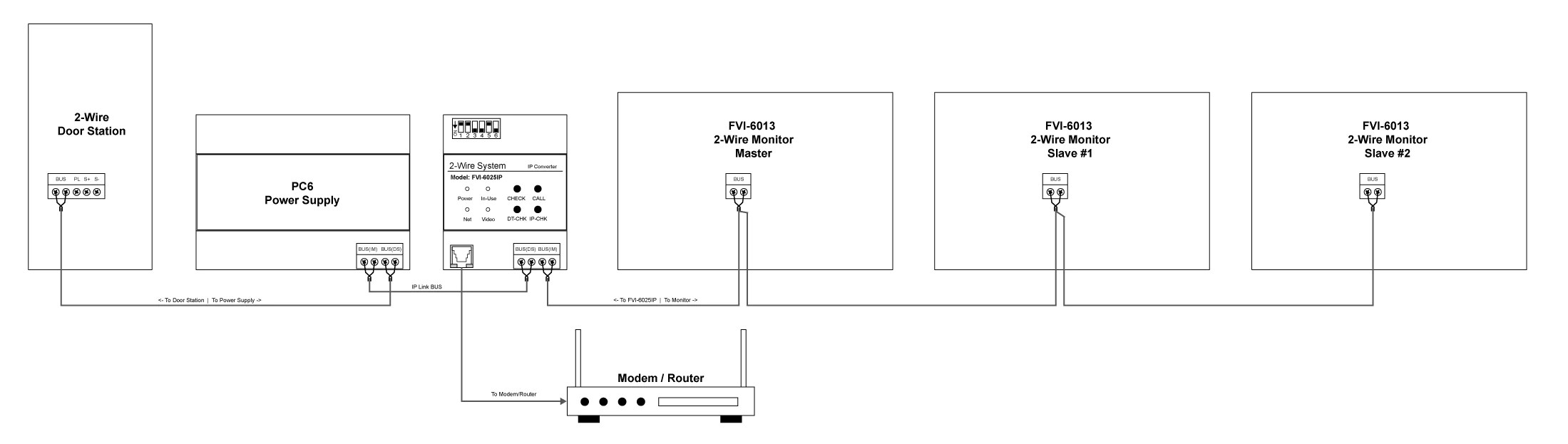 medium resolution of 2 wire app instructions u2013 fermax australiafor a multiple monitor setup without a branch controller