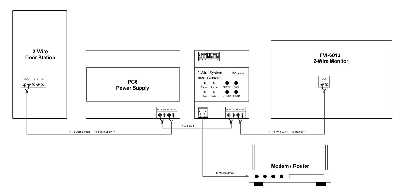 medium resolution of 4 wire intercom wiring instruction diagram wiring diagram toolbox 2 wire app instructions fermax australia 4