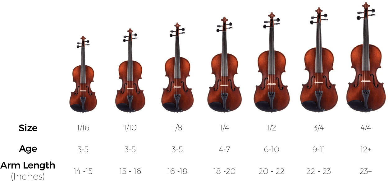Violin size chart also kennedy violins sales and rentals violas cellos rh kennedyviolins