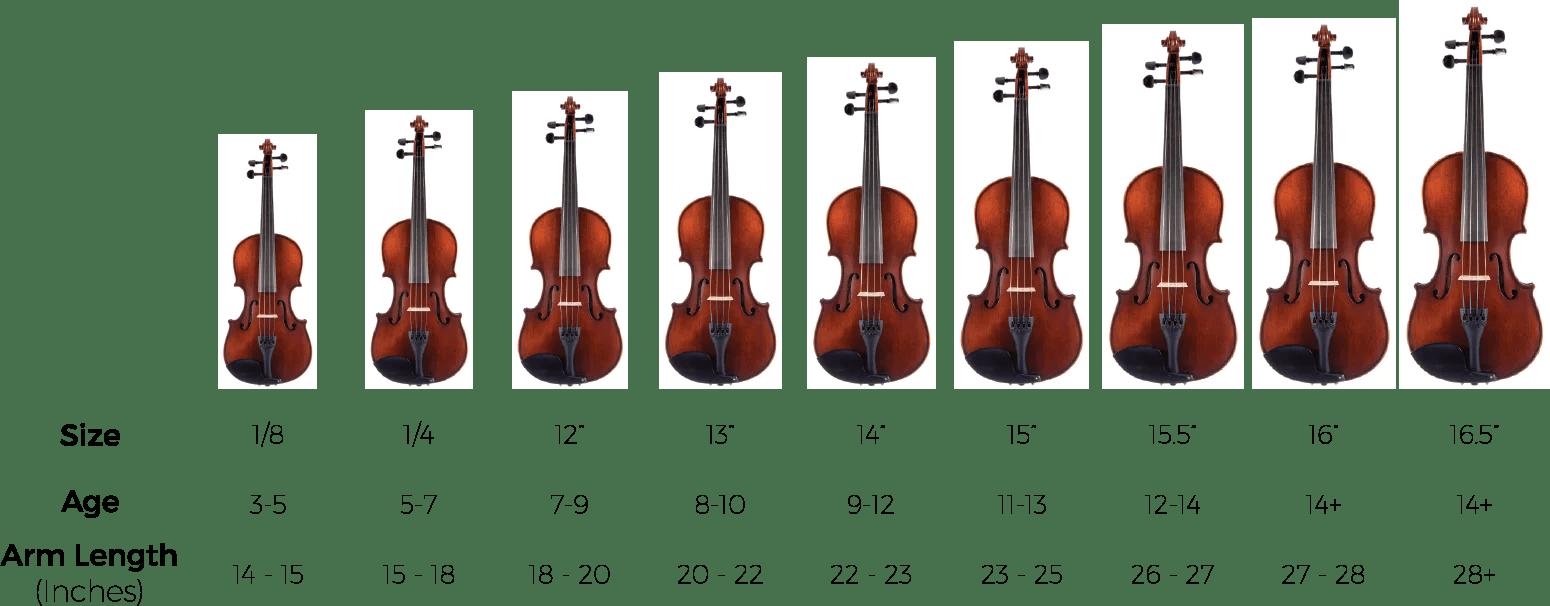 Viola size chart also kennedy violins violin sales and rentals violas cellos rh kennedyviolins