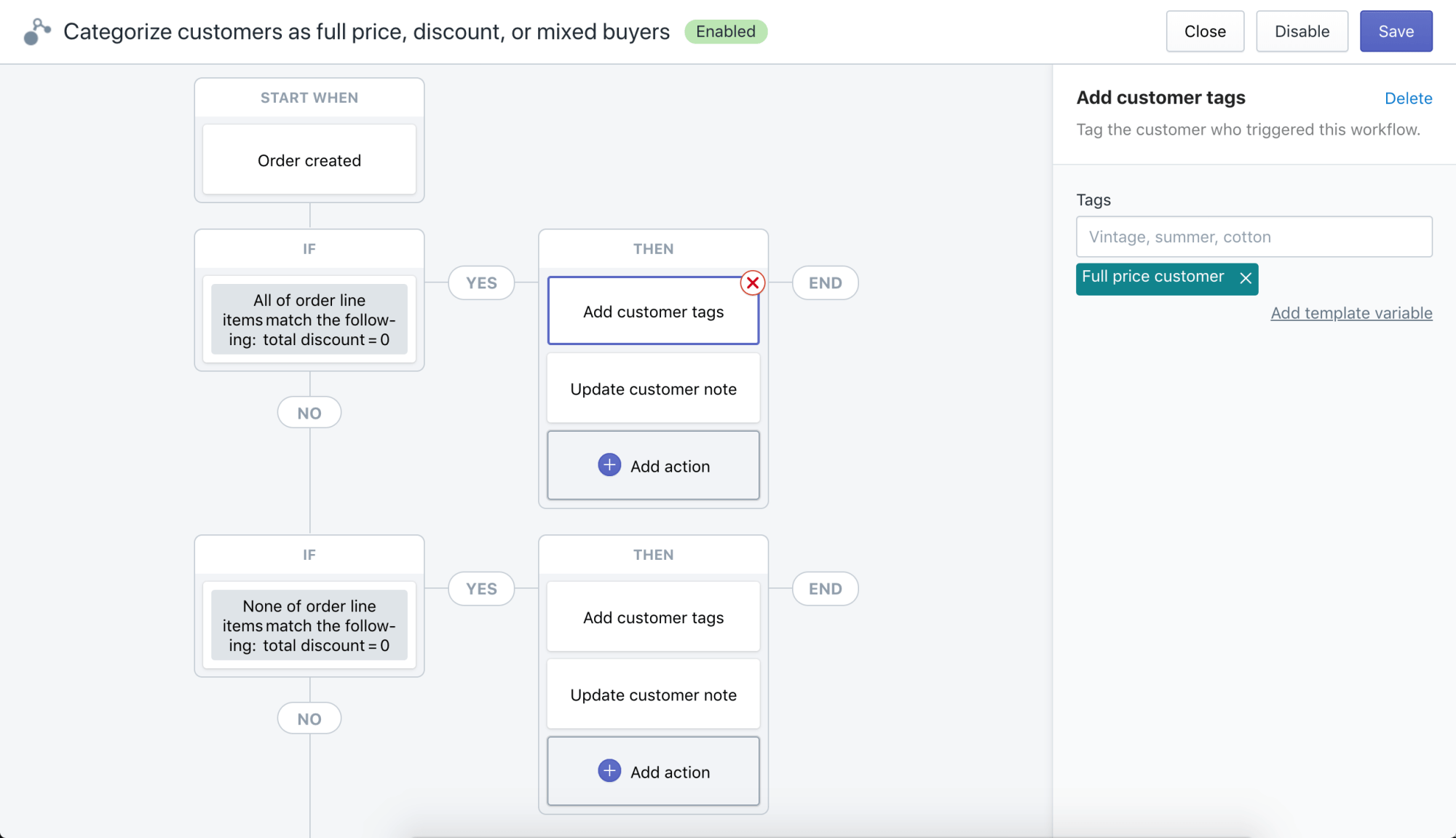 hight resolution of workflow example