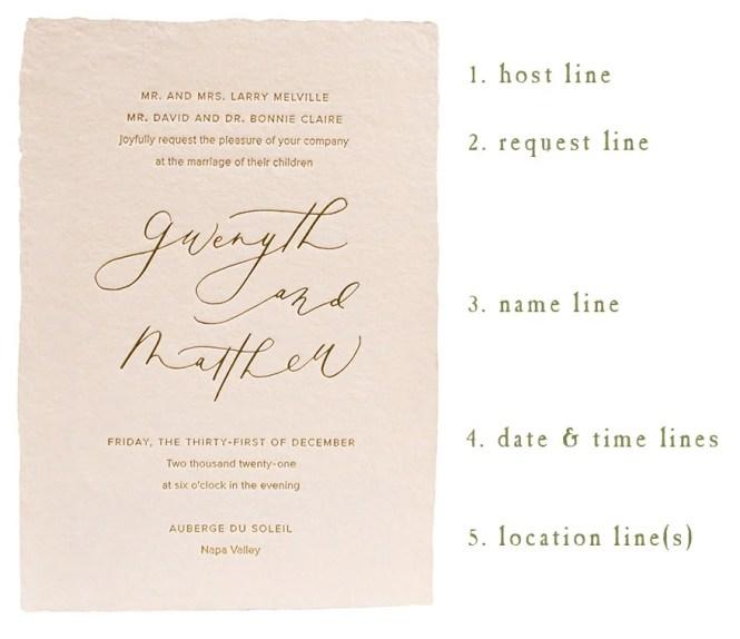 Wedding Invitation Wording And