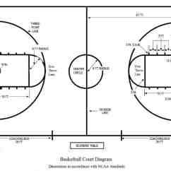 Basketball Court Diagram For Coaches Intermediate Switch Wiring Uk Tips To Make Your Own Stencils Layouts Dimensions Full Size