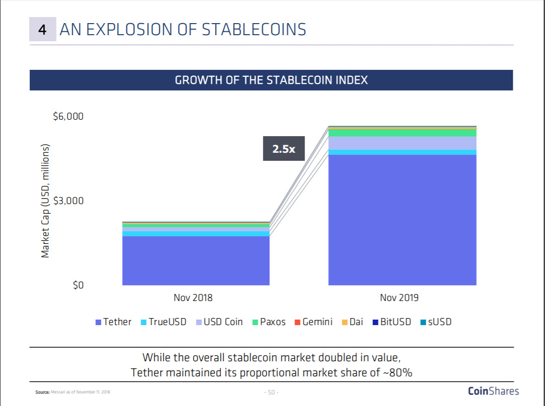 stablecoins crypto trends