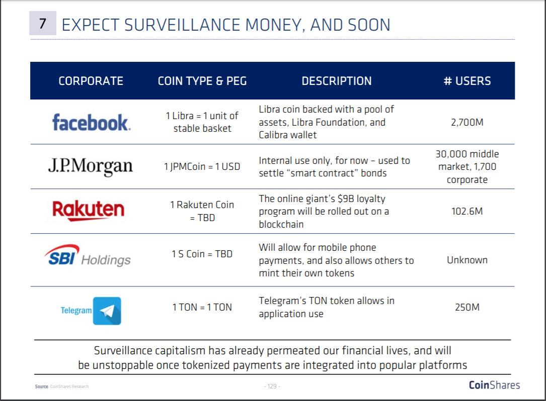 surveillance money