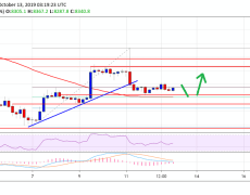Bitcoin (BTC) Price Weekly Forecast: $8,300 Holds Key For Fresh Increase