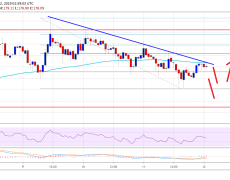 Ethereum Price (ETH) In Corrective Decrease But Likely To Bounce Back
