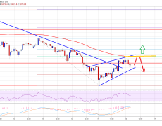 Bitcoin Price (BTC) Trading Near Inflection Point After Recent Recovery