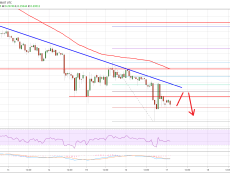 Ripple Price (XRP) Holding Ground While Bitcoin Dived 15%