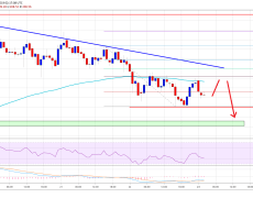 Ethereum (ETH) Price Could Retest $200 Before Fresh Increase