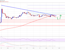 Bitcoin (BTC) Price Could Dip Further Before Fresh Rally