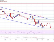 Bitcoin Price (BTC) Extending Decline Below Key Support