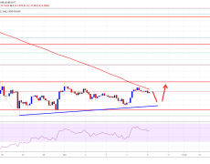 Crypto Market And Bitcoin Struggle Continues: BCH, Litecoin, EOS, XLM Analysis