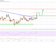 Ripple (XRP) Price Following Uptrend, LINK & MATIC Outperforms
