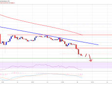 Bitcoin (BTC) Price Nears Possible Short Term Bottom At $6.5K
