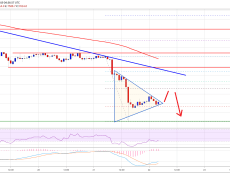 Bitcoin (BTC) Reaches Crucial Support At $7.4K, Larger Decline In Play?